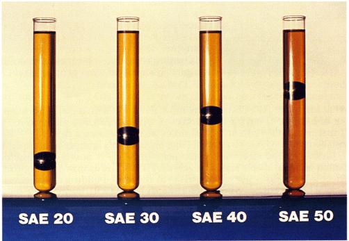 Ball Drop Viscosity Measurement